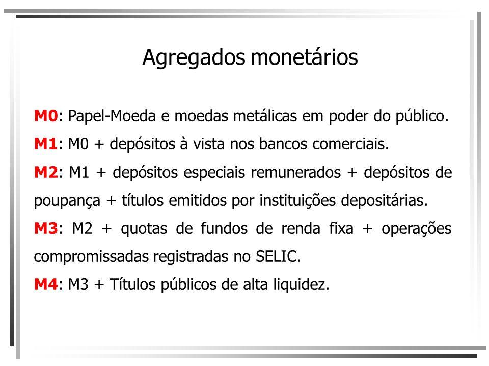 M0: Papel-Moeda e moedas metálicas em poder do público. M1: M0 + depósitos à vista nos bancos comerciais. M2: M1 + depósitos especiais remunerados + d