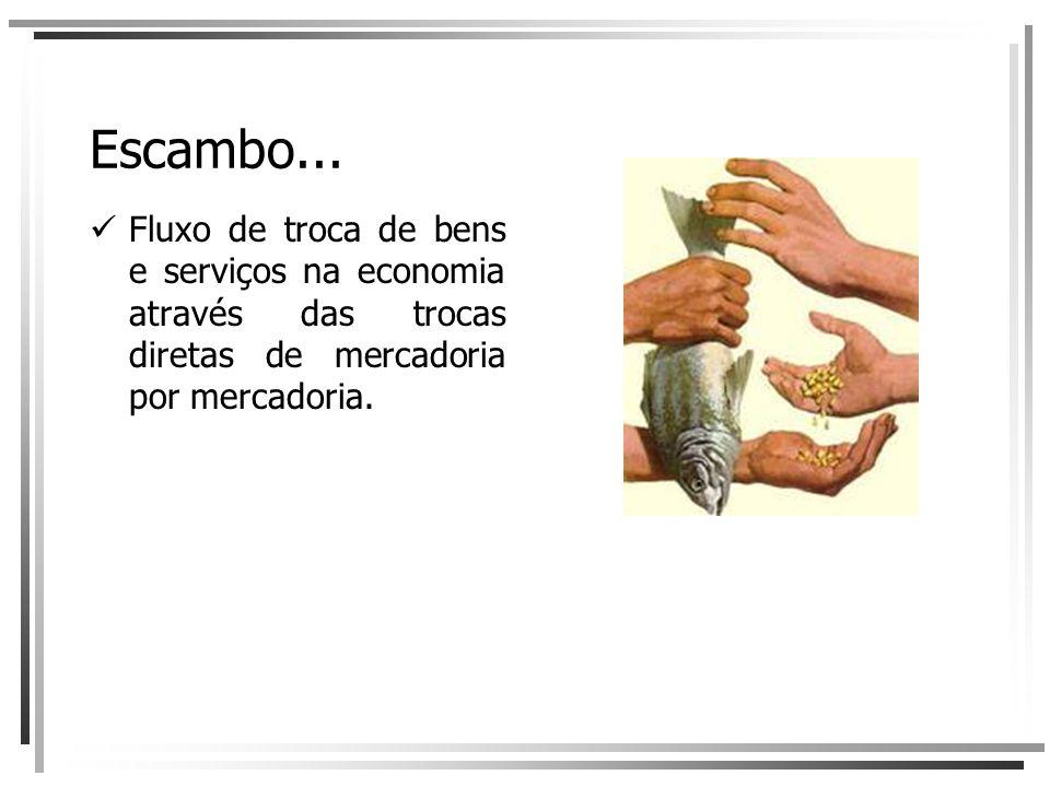 Escambo... Fluxo de troca de bens e serviços na economia através das trocas diretas de mercadoria por mercadoria.