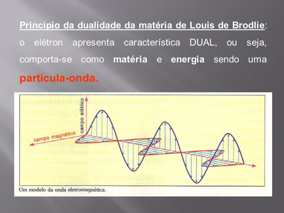 Princípio da dualidade da matéria de Louis de Brodlie: o elétron apresenta característica DUAL, ou seja, comporta-se como matéria e energia sendo uma