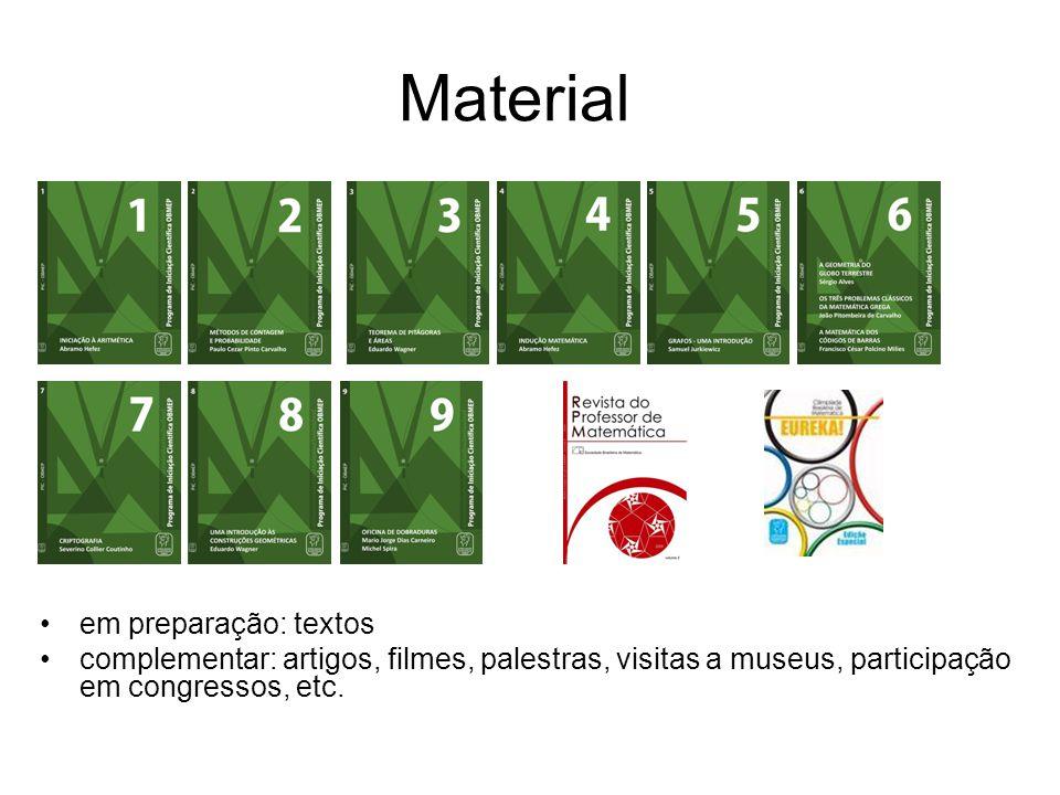 Material em preparação: textos complementar: artigos, filmes, palestras, visitas a museus, participação em congressos, etc.