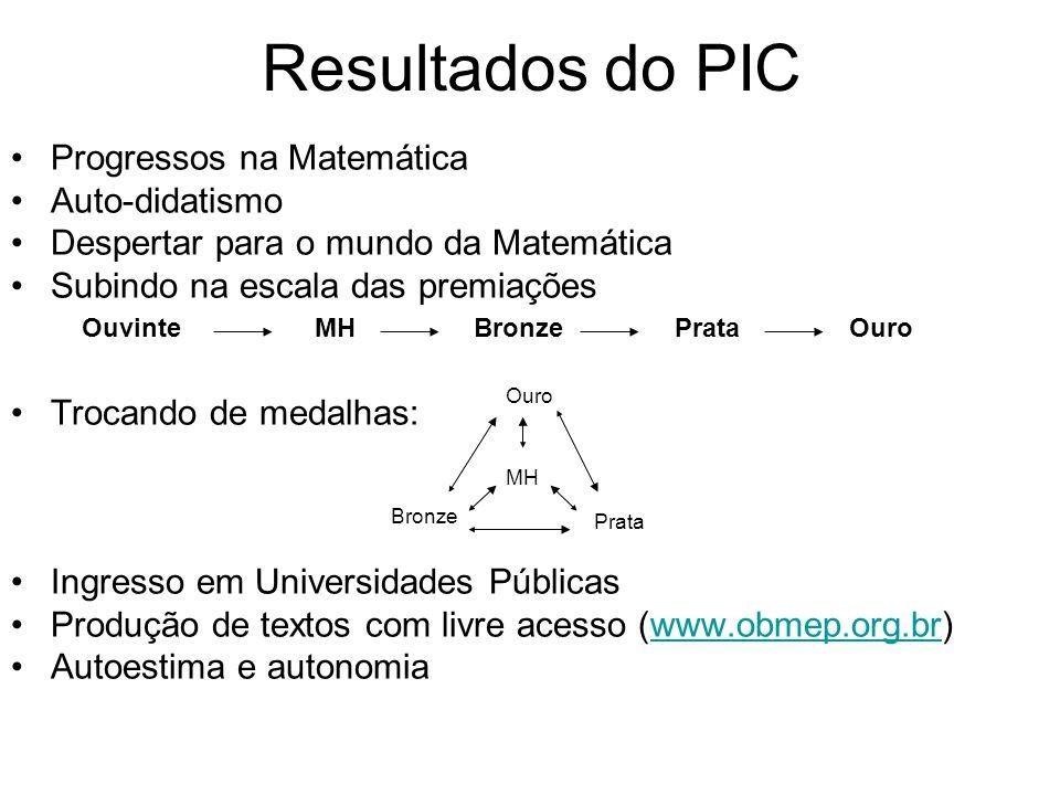 Resultados do PIC Progressos na Matemática Auto-didatismo Despertar para o mundo da Matemática Subindo na escala das premiações Trocando de medalhas: