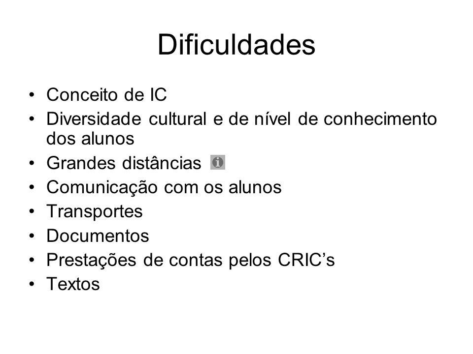 Dificuldades Conceito de IC Diversidade cultural e de nível de conhecimento dos alunos Grandes distâncias Comunicação com os alunos Transportes Docume