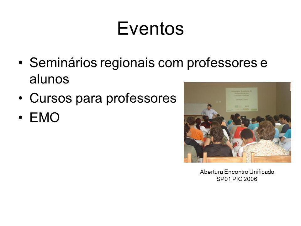 Eventos Seminários regionais com professores e alunos Cursos para professores EMO Abertura Encontro Unificado SP01 PIC 2006
