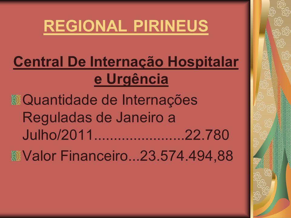 REGIONAL PIRINEUS Central De Internação Hospitalar e Urgência Quantidade de Internações Reguladas de Janeiro a Julho/2011.......................22.780