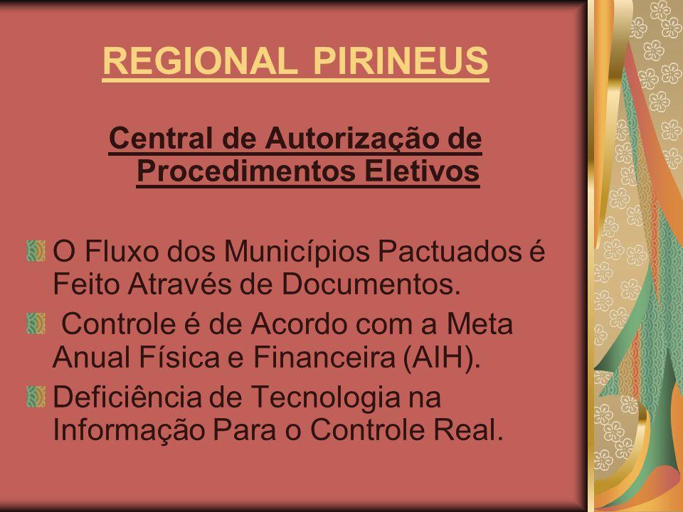 REGIONAL PIRINEUS Central de Autorização de Procedimentos Eletivos O Fluxo dos Municípios Pactuados é Feito Através de Documentos. Controle é de Acord