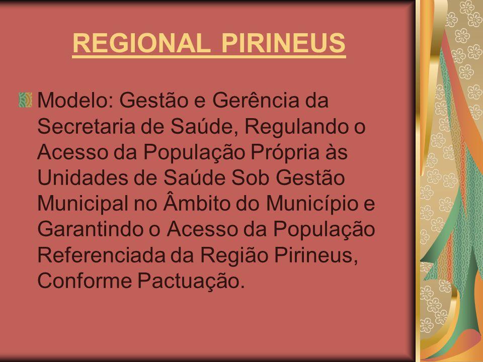 REGIONAL PIRINEUS Modelo: Gestão e Gerência da Secretaria de Saúde, Regulando o Acesso da População Própria às Unidades de Saúde Sob Gestão Municipal