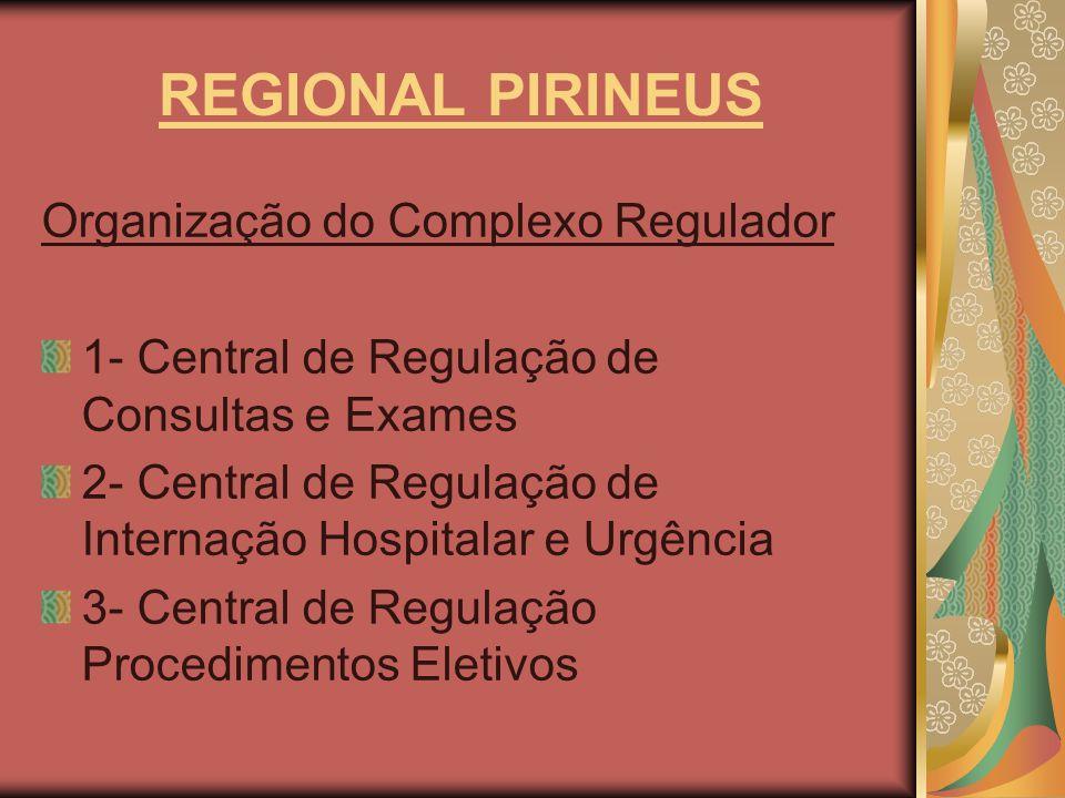REGIONAL PIRINEUS Organização do Complexo Regulador 1- Central de Regulação de Consultas e Exames 2- Central de Regulação de Internação Hospitalar e U