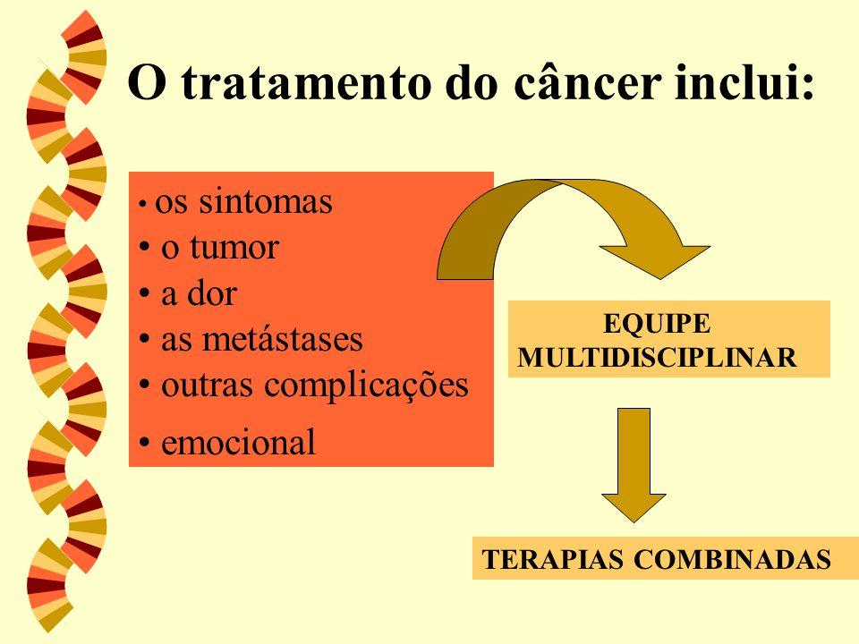O tratamento do câncer inclui: os sintomas o tumor a dor as metástases outras complicações emocional EQUIPE MULTIDISCIPLINAR TERAPIAS COMBINADAS