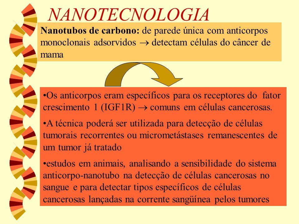 NANOTECNOLOGIA Nanotubos de carbono: de parede única com anticorpos monoclonais adsorvidos  detectam células do câncer de mama Os anticorpos eram esp