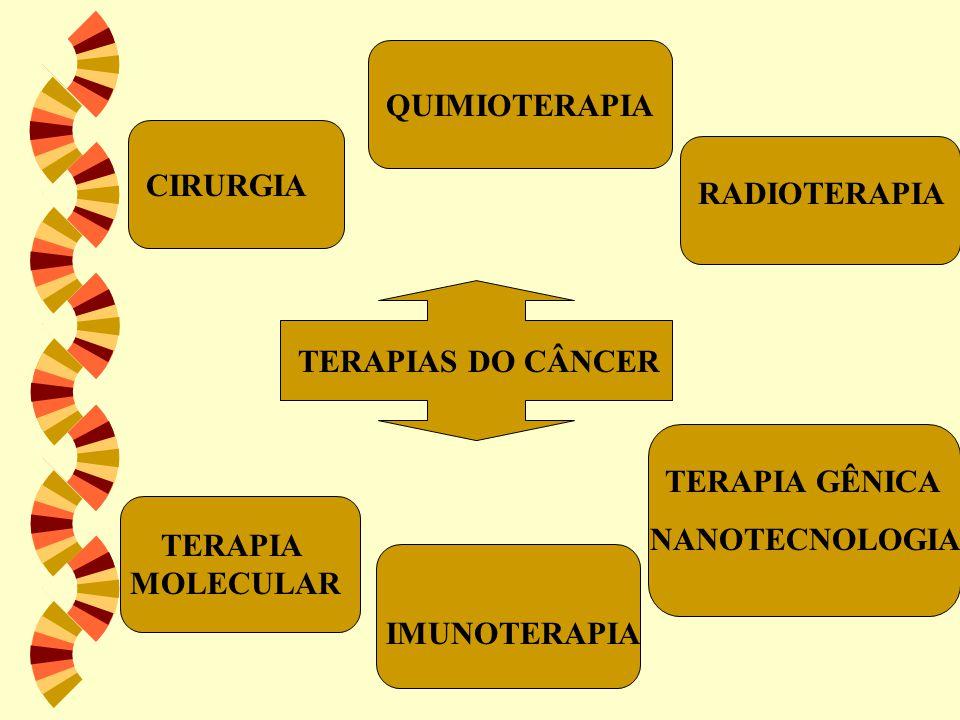 TERAPIAS DO CÂNCER CIRURGIA QUIMIOTERAPIA RADIOTERAPIA TERAPIA MOLECULAR IMUNOTERAPIA TERAPIA GÊNICA NANOTECNOLOGIA