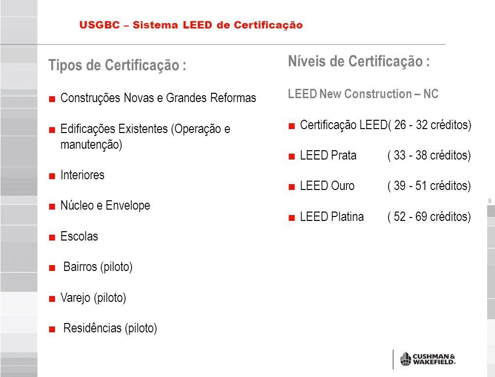 9 USGBC – Sistema LEED de Certificação Níveis de Certificação : LEED New Construction – NC ■ Certificação LEED( 26 - 32 créditos) ■ LEED Prata( 33 - 3