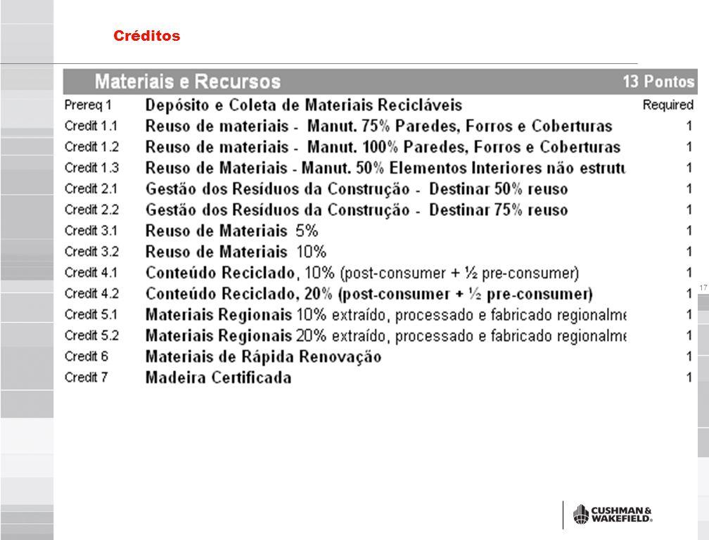 17 Créditos