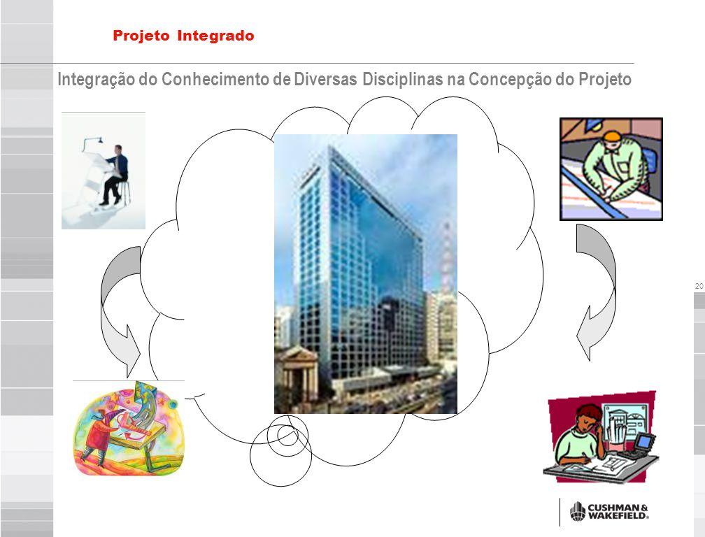 20 Projeto Integrado Integração do Conhecimento de Diversas Disciplinas na Concepção do Projeto