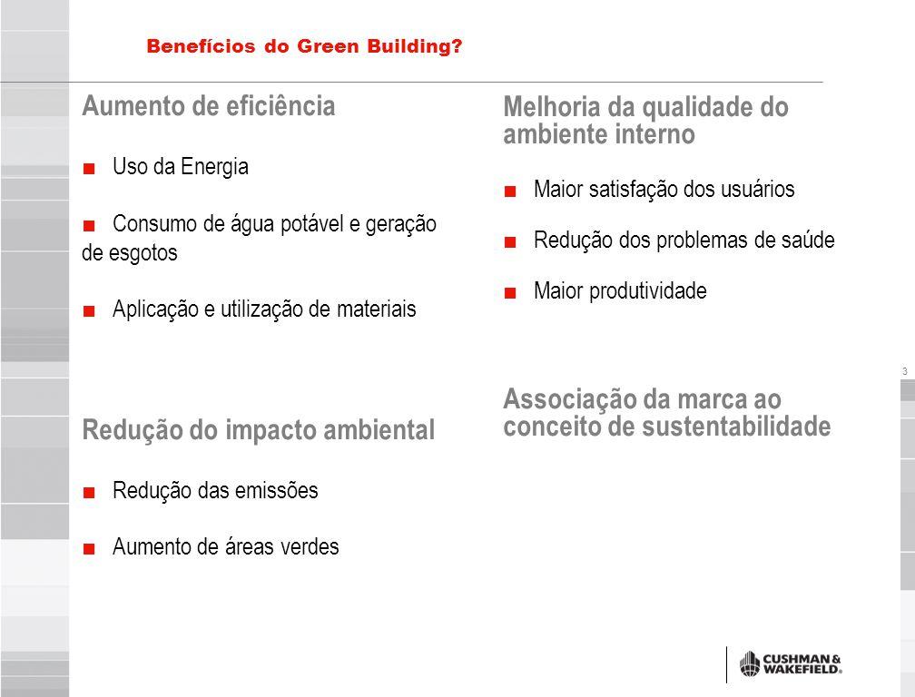 3 Benefícios do Green Building? Aumento de eficiência ■ Uso da Energia ■ Consumo de água potável e geração de esgotos ■ Aplicação e utilização de mate