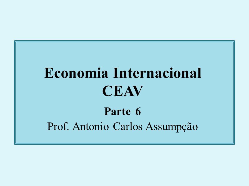 Economia Internacional CEAV Parte 6 Prof. Antonio Carlos Assumpção