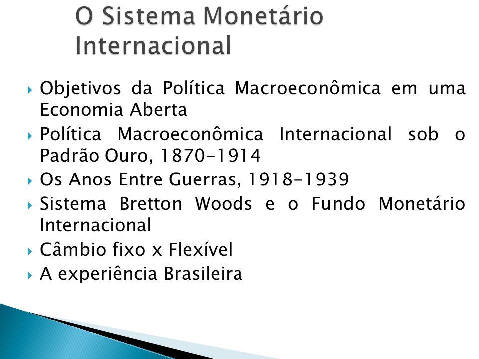  Objetivos da Política Macroeconômica em uma Economia Aberta  Política Macroeconômica Internacional sob o Padrão Ouro, 1870-1914  Os Anos Entre Gue