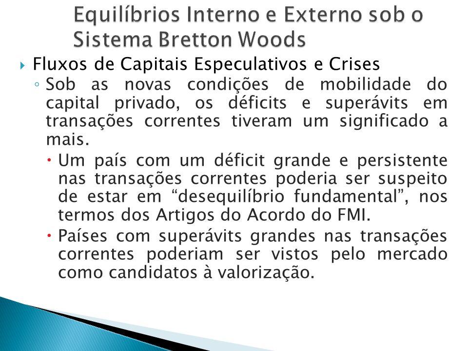  Fluxos de Capitais Especulativos e Crises ◦ Sob as novas condições de mobilidade do capital privado, os déficits e superávits em transações corrente