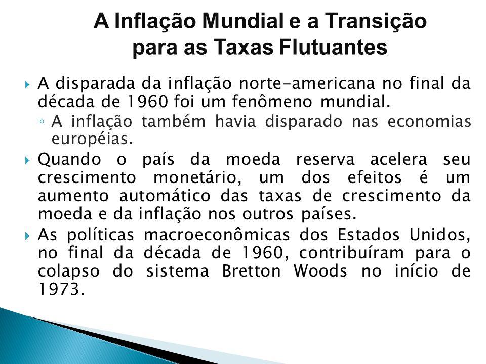  A disparada da inflação norte-americana no final da década de 1960 foi um fenômeno mundial. ◦ A inflação também havia disparado nas economias europé