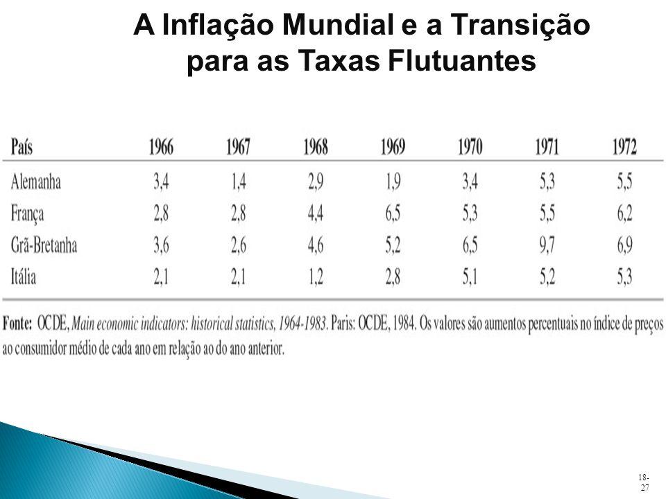 18- 27 A Inflação Mundial e a Transição para as Taxas Flutuantes