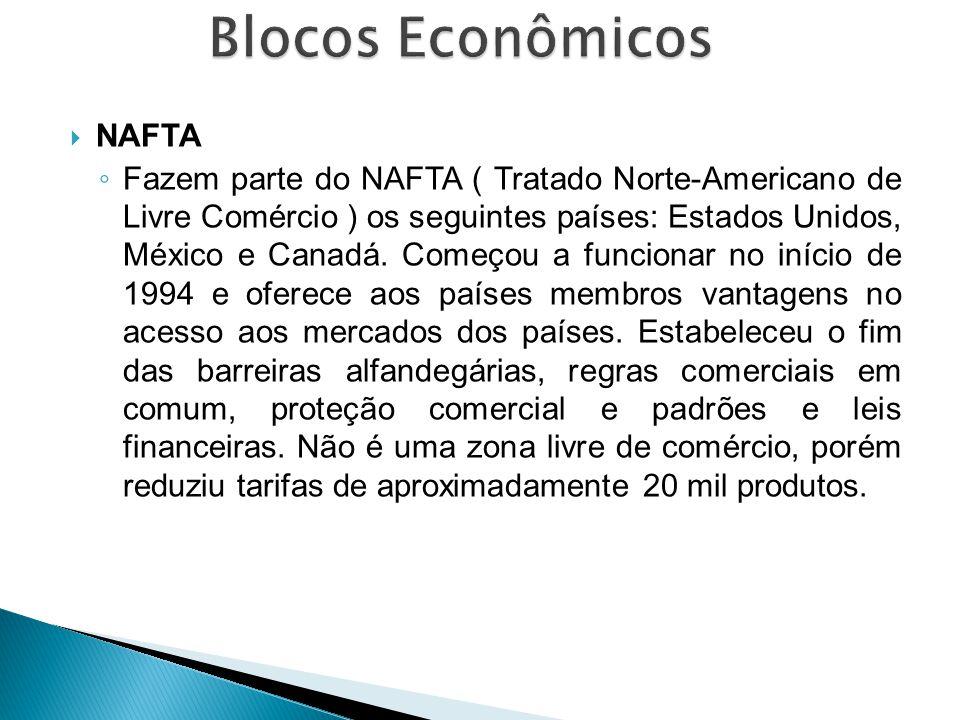 NAFTA ◦ Fazem parte do NAFTA ( Tratado Norte-Americano de Livre Comércio ) os seguintes países: Estados Unidos, México e Canadá. Começou a funcionar
