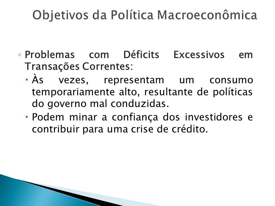 ◦ Problemas com Déficits Excessivos em Transações Correntes:  Às vezes, representam um consumo temporariamente alto, resultante de políticas do gover