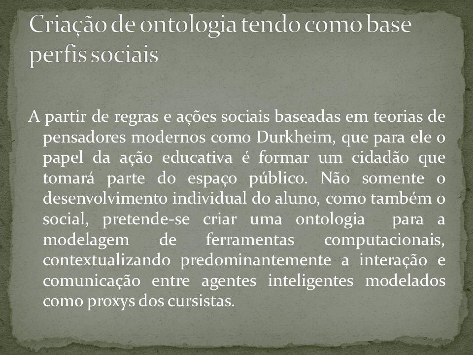 A partir de regras e ações sociais baseadas em teorias de pensadores modernos como Durkheim, que para ele o papel da ação educativa é formar um cidadão que tomará parte do espaço público.