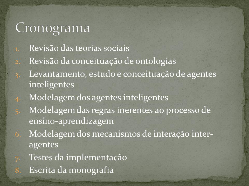 1. Revisão das teorias sociais 2. Revisão da conceituação de ontologias 3.
