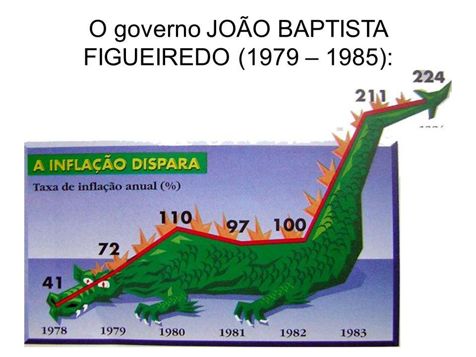 O governo JOÃO BAPTISTA FIGUEIREDO (1979 – 1985):