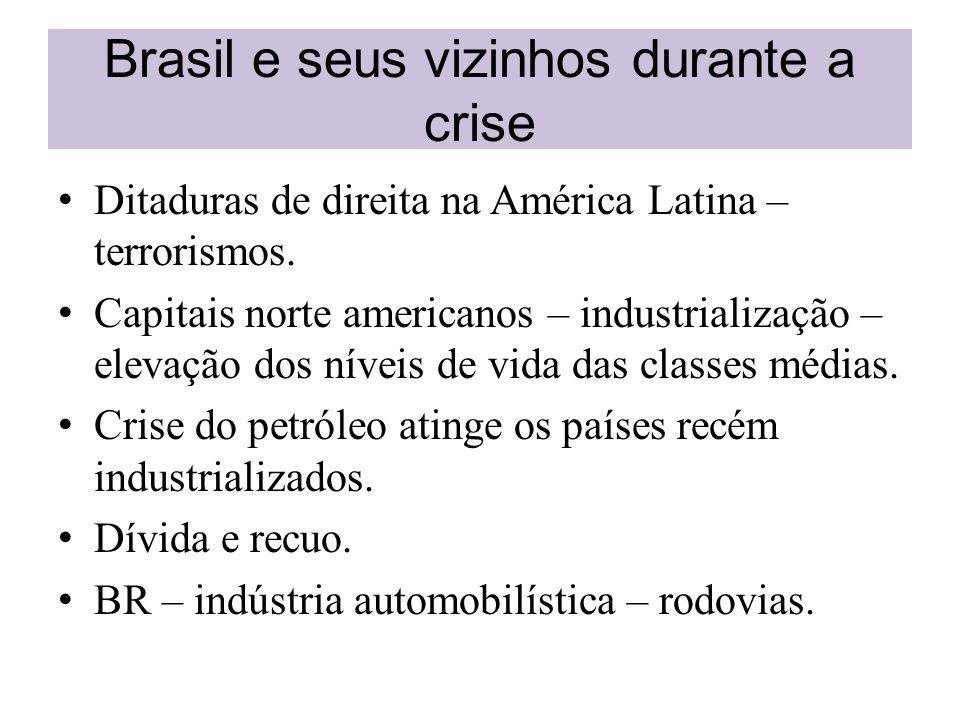 Brasil e seus vizinhos durante a crise Ditaduras de direita na América Latina – terrorismos. Capitais norte americanos – industrialização – elevação d