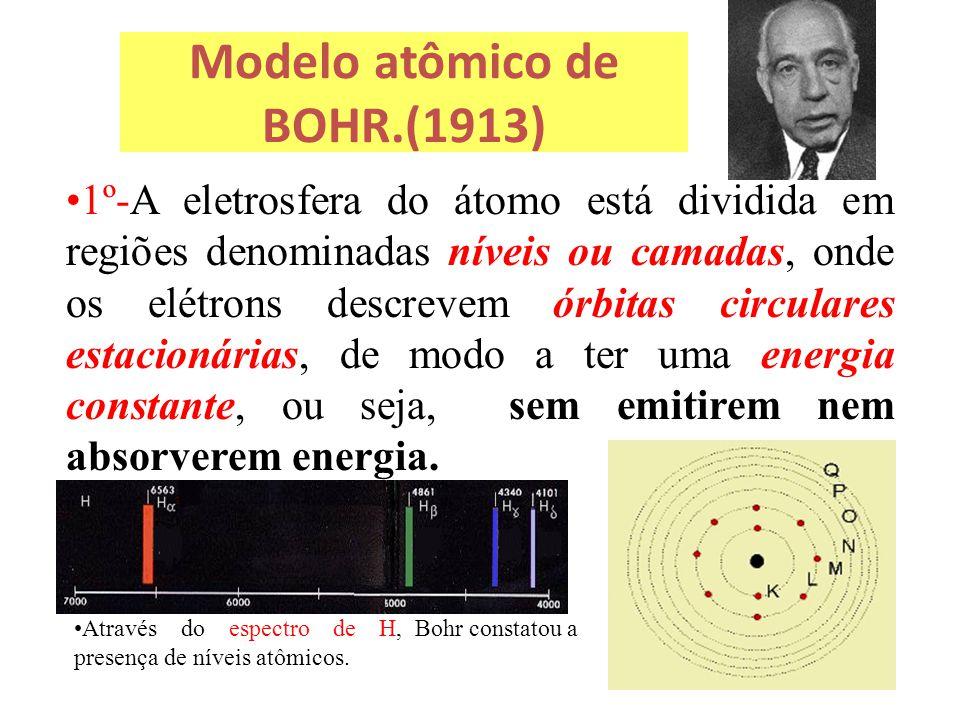 Modelo atômico de BOHR.(1913) 1º-A eletrosfera do átomo está dividida em regiões denominadas níveis ou camadas, onde os elétrons descrevem órbitas cir