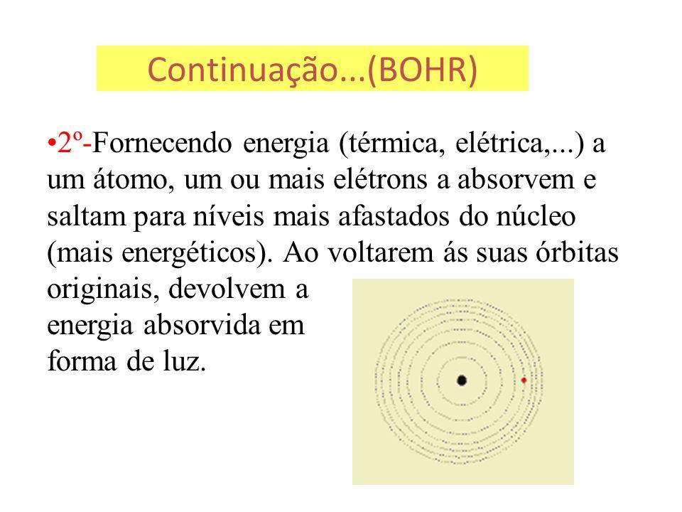 Continuação...(BOHR) 2º-Fornecendo energia (térmica, elétrica,...) a um átomo, um ou mais elétrons a absorvem e saltam para níveis mais afastados do n
