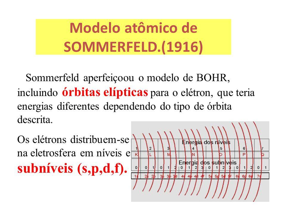 Modelo atômico de SOMMERFELD.(1916) Sommerfeld aperfeiçoou o modelo de BOHR, incluindo órbitas elípticas para o elétron, que teria energias diferentes