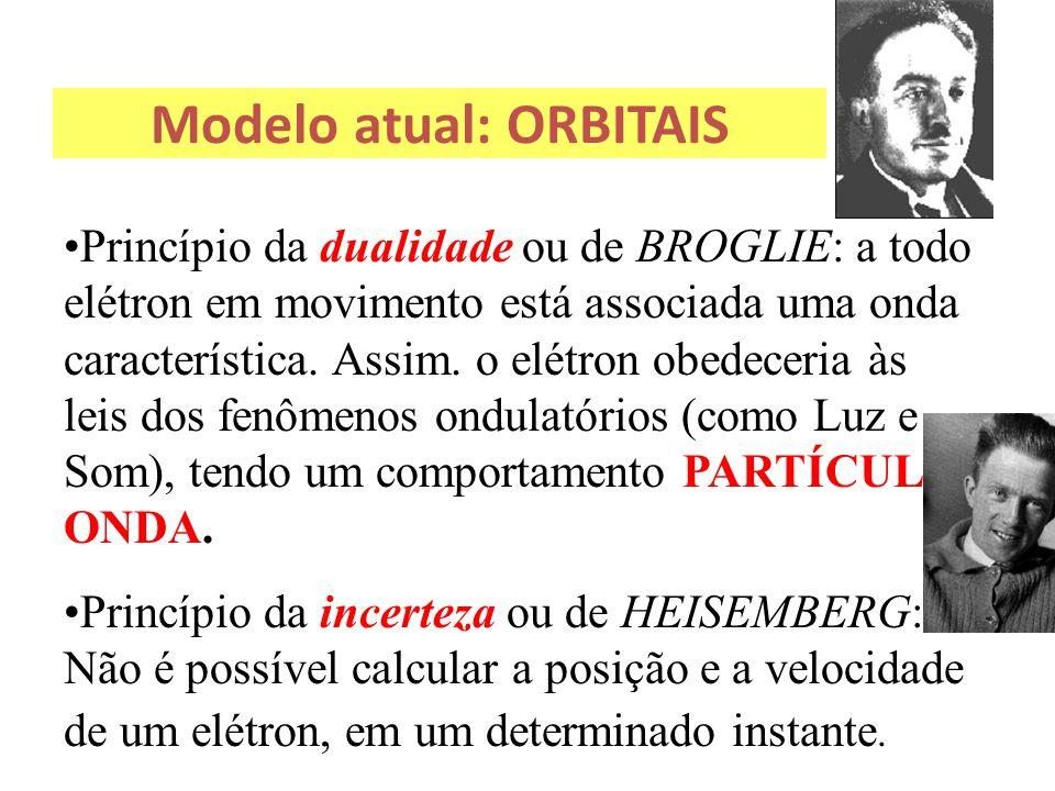Modelo atual: ORBITAIS Princípio da dualidade ou de BROGLIE: a todo elétron em movimento está associada uma onda característica. Assim. o elétron obed