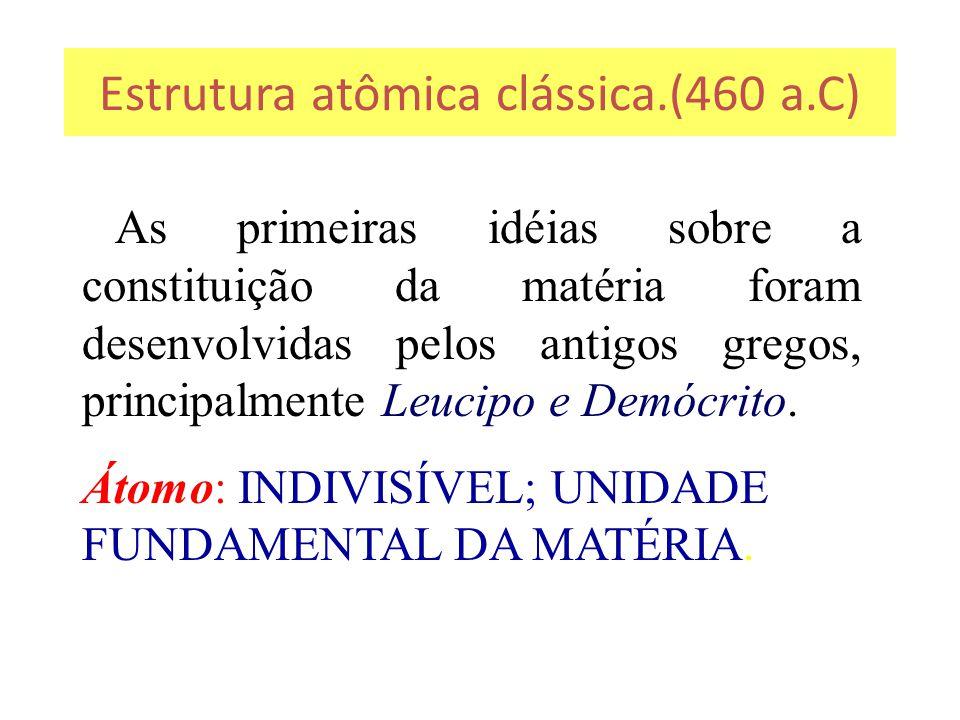 Estrutura atômica clássica.(460 a.C) As primeiras idéias sobre a constituição da matéria foram desenvolvidas pelos antigos gregos, principalmente Leuc