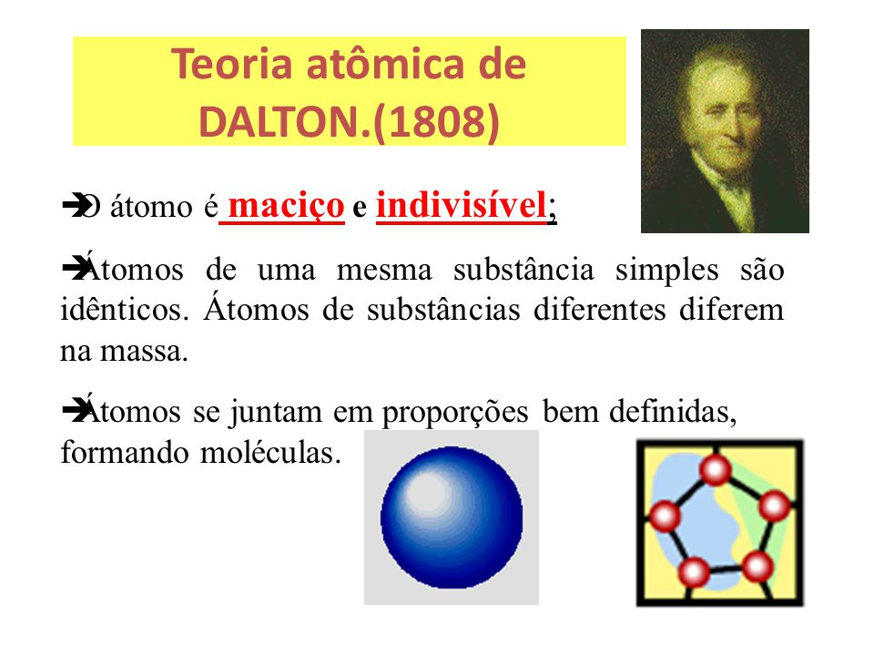 Teoria atômica de DALTON.(1808)  O átomo é maciço e indivisível;  Átomos de uma mesma substância simples são idênticos. Átomos de substâncias difere