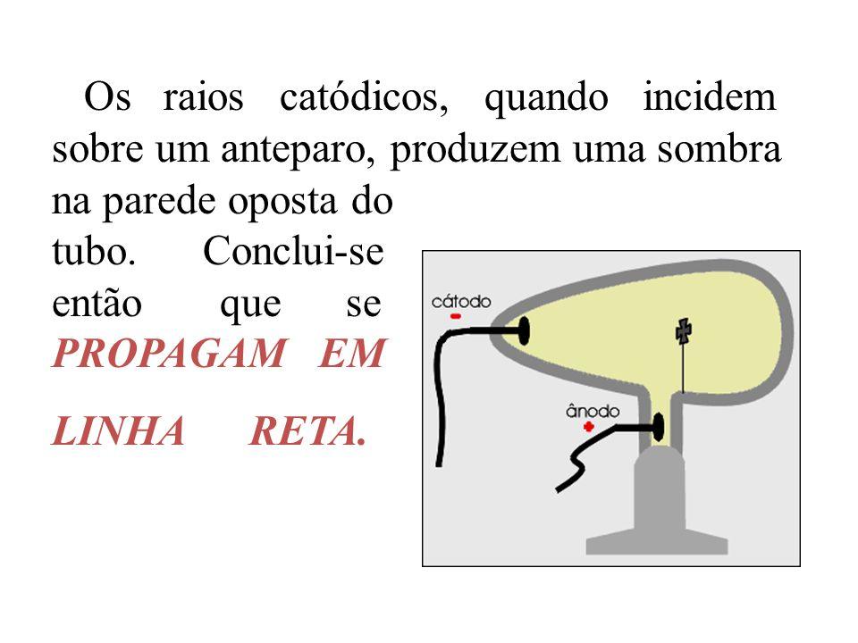 Os raios catódicos, quando incidem sobre um anteparo, produzem uma sombra na parede oposta do tubo. Conclui-se então que se PROPAGAM EM LINHA RETA.