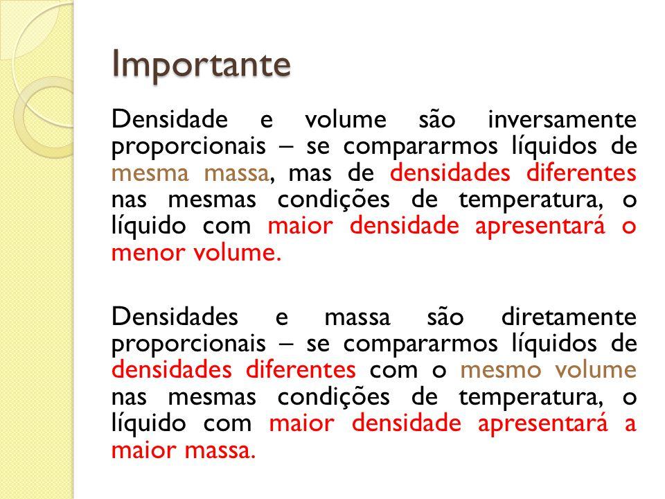 Importante Densidade e volume são inversamente proporcionais – se compararmos líquidos de mesma massa, mas de densidades diferentes nas mesmas condições de temperatura, o líquido com maior densidade apresentará o menor volume.