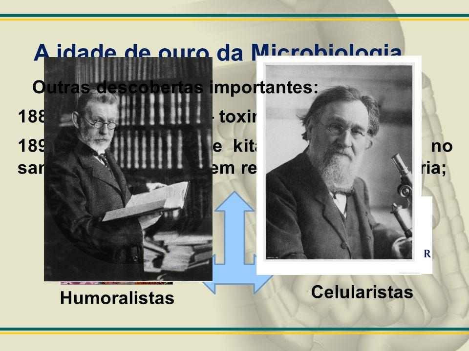 1888 – Roux e Yersin – toxina diftérica; 1890 – Von Behring e kitasato – antitoxina no sangue de indivíduos em recuperação da difteria; Humoralistas C