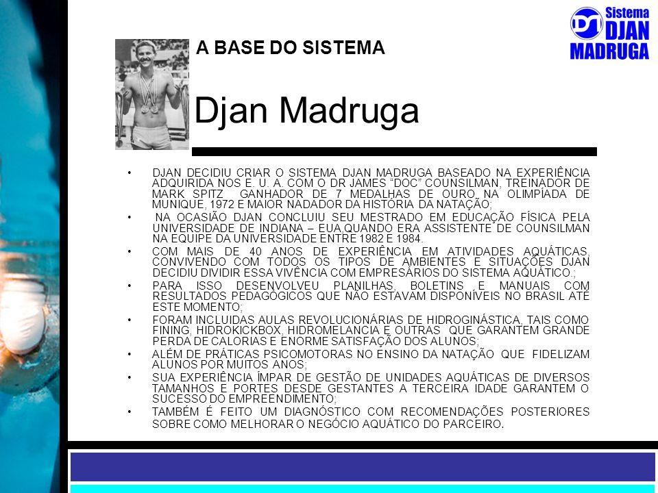 """Djan Madruga DJAN DECIDIU CRIAR O SISTEMA DJAN MADRUGA BASEADO NA EXPERIÊNCIA ADQUIRIDA NOS E. U. A. COM O DR JAMES """"DOC"""" COUNSILMAN, TREINADOR DE MAR"""