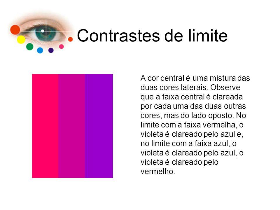 Contrastes de limite A cor central é uma mistura das duas cores laterais. Observe que a faixa central é clareada por cada uma das duas outras cores, m