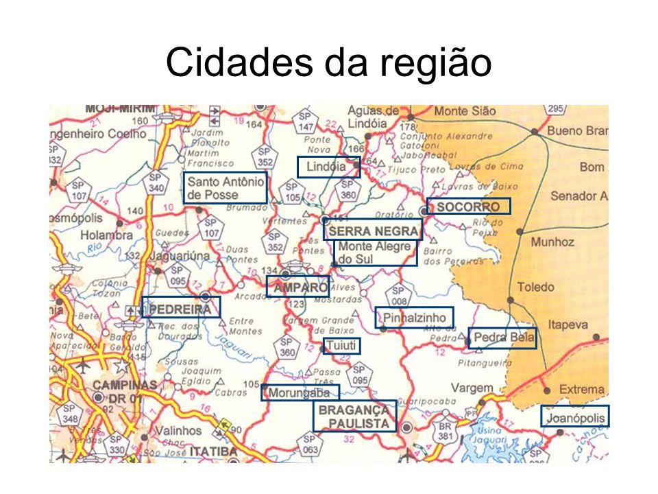 Cidades da região