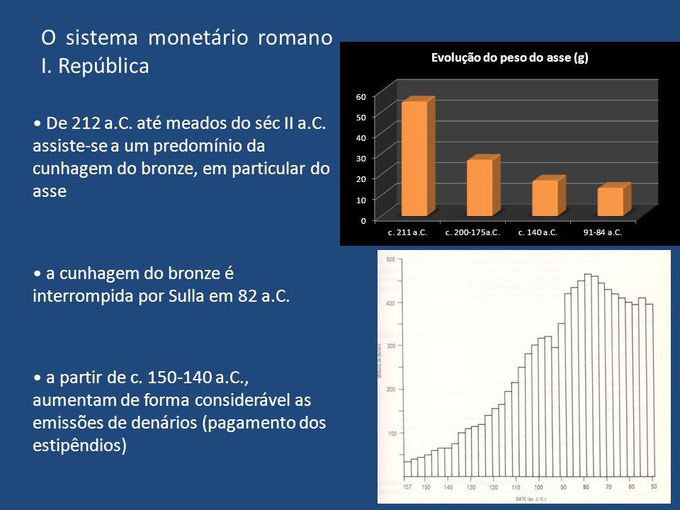 O sistema monetário romano I. República De 212 a.C. até meados do séc II a.C. assiste-se a um predomínio da cunhagem do bronze, em particular do asse