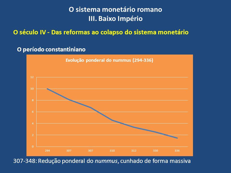 O sistema monetário romano III. Baixo Império O século IV - Das reformas ao colapso do sistema monetário 307-348: Redução ponderal do nummus, cunhado