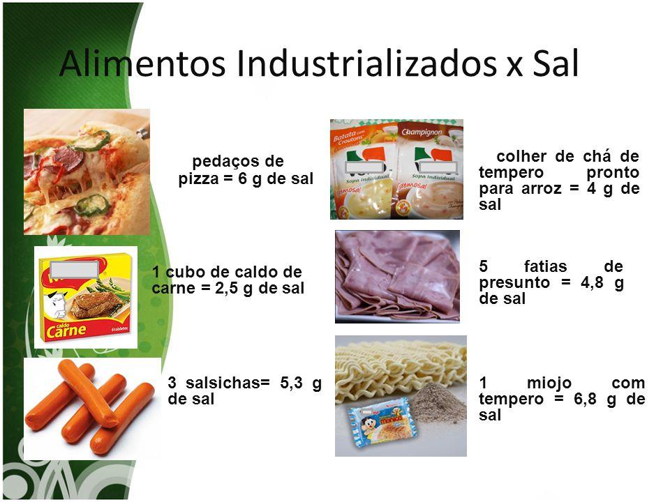 Alimentos Industrializados x Sal 1 miojo com tempero = 6,8 g de sal 2 pedaços de pizza = 6 g de sal 3 salsichas= 5,3 g de sal 1 colher de chá de tempero pronto para arroz = 4 g de sal 5 fatias de presunto = 4,8 g de sal 1 cubo de caldo de carne = 2,5 g de sal
