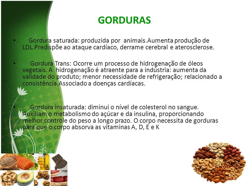 GORDURAS Gordura saturada: produzida por animais.Aumenta produção de LDL.Predispõe ao ataque cardíaco, derrame cerebral e aterosclerose.