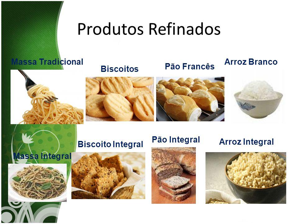 Produtos Refinados Massa Tradicional Massa Integral Biscoitos Biscoito Integral Pão Francês Pão Integral Arroz Integral Arroz Branco