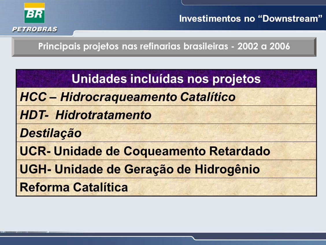 """Investimentos no """"Downstream"""" Principais projetos nas refinarias brasileiras - 2002 a 2006 Unidades incluídas nos projetos HCC – Hidrocraqueamento Cat"""