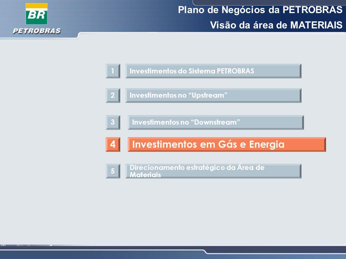 """Plano de Negócios da PETROBRAS Visão da área de MATERIAIS 1 4Investimentos em Gás e Energia 2 5 Investimentos do Sistema PETROBRAS Investimentos no """"U"""