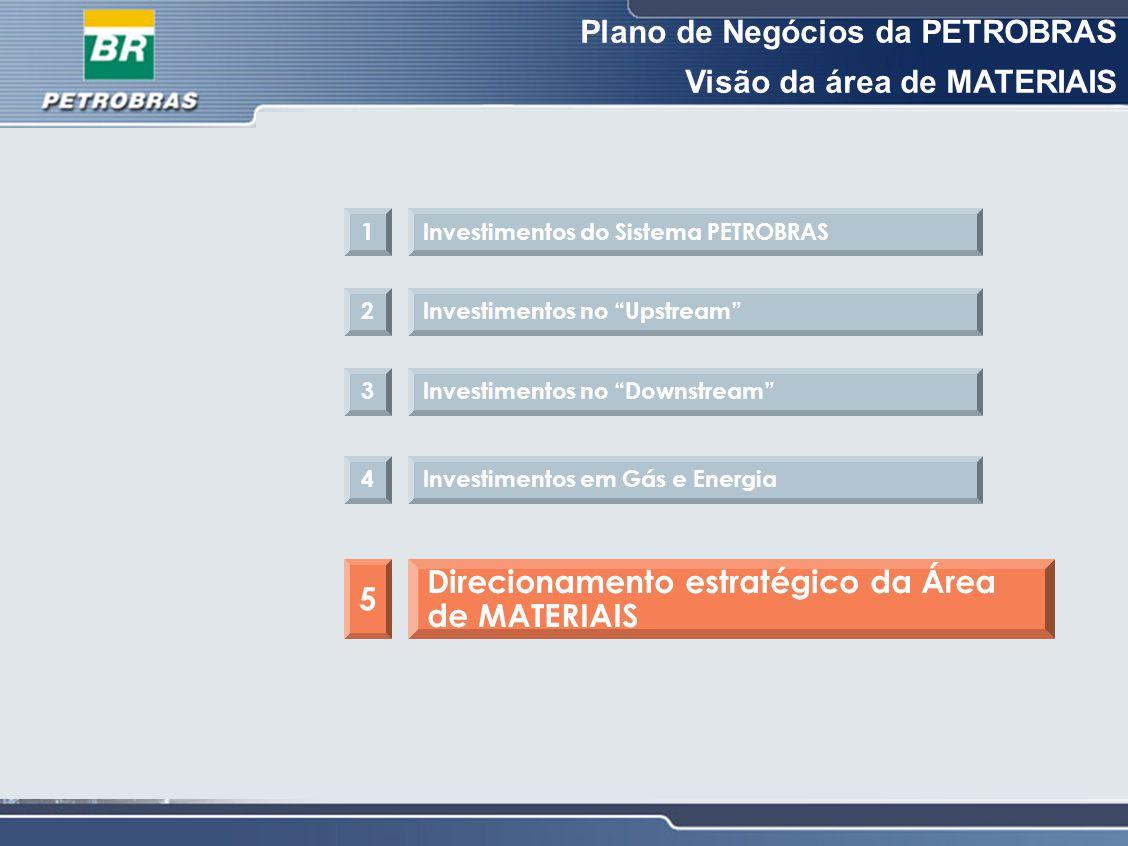 Plano de Negócios da PETROBRAS Visão da área de MATERIAIS 1 5 Direcionamento estratégico da Área de MATERIAIS 2 3 Investimentos do Sistema PETROBRAS I