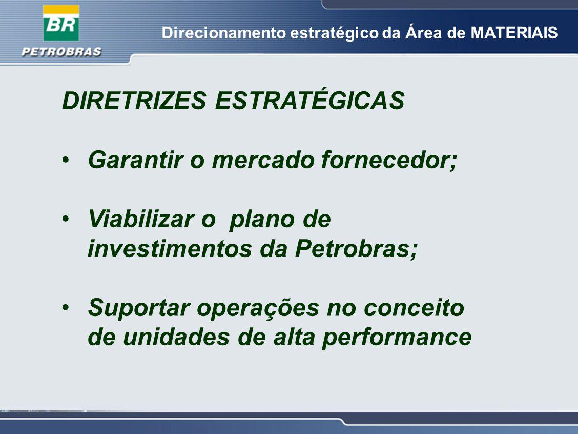 Direcionamento estratégico da Área de MATERIAIS DIRETRIZES ESTRATÉGICAS Garantir o mercado fornecedor; Viabilizar o plano de investimentos da Petrobra